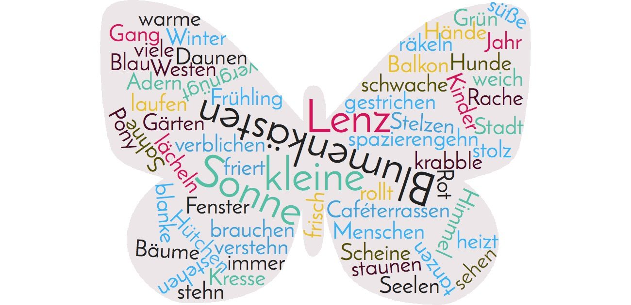 wordcloud kaestner lenz