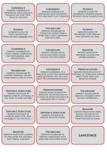 Sprachkarten zum Thema Globalisierung