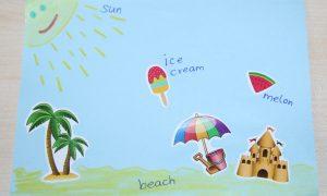 Postkarte an die Englischlehrerin (Bild: Christiane Vatter-Wittl)