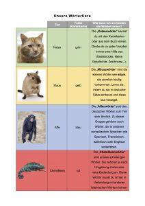 Vokabeln lernen – tierisch gut!