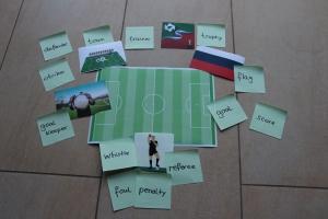 Mindmap mal anders: wichtige Fußballwörter auf Englisch